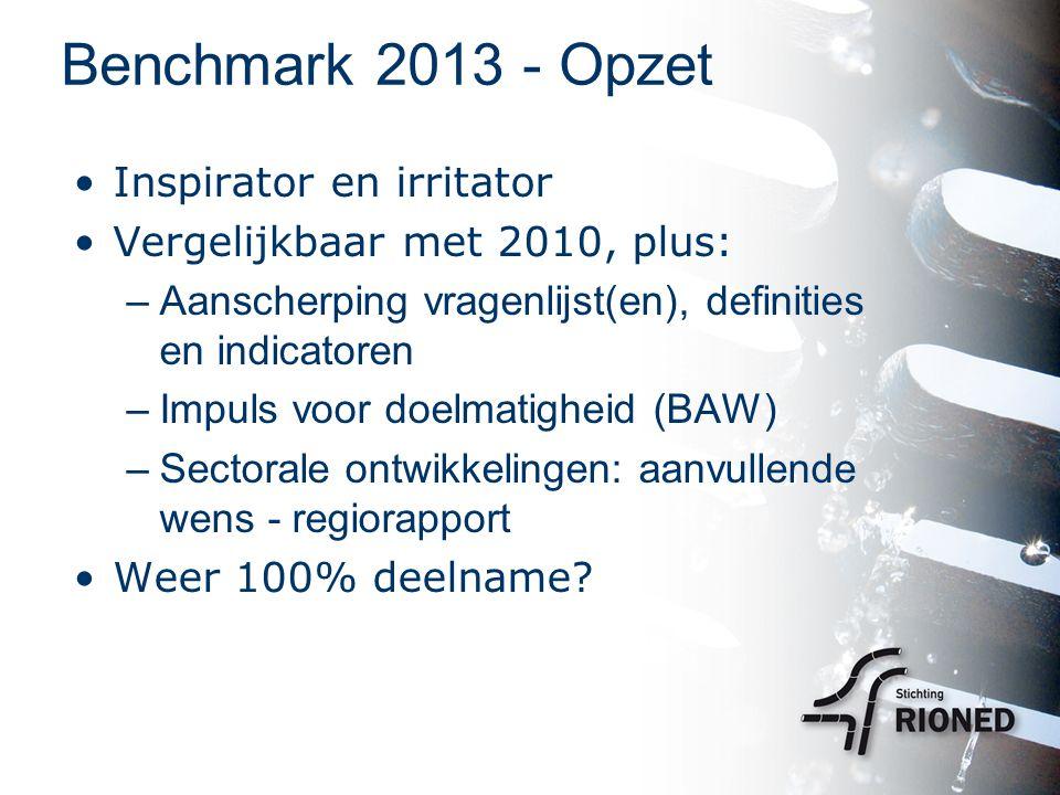 Benchmark 2013 - Opzet Inspirator en irritator Vergelijkbaar met 2010, plus: –Aanscherping vragenlijst(en), definities en indicatoren –Impuls voor doelmatigheid (BAW) –Sectorale ontwikkelingen: aanvullende wens - regiorapport Weer 100% deelname