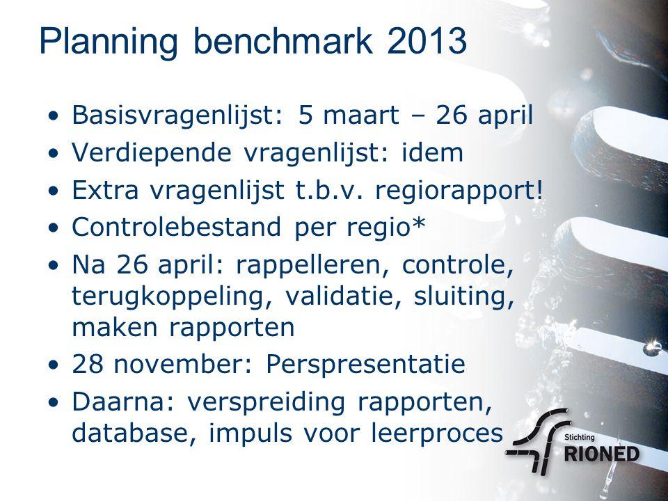 Planning benchmark 2013 Basisvragenlijst: 5 maart – 26 april Verdiepende vragenlijst: idem Extra vragenlijst t.b.v.