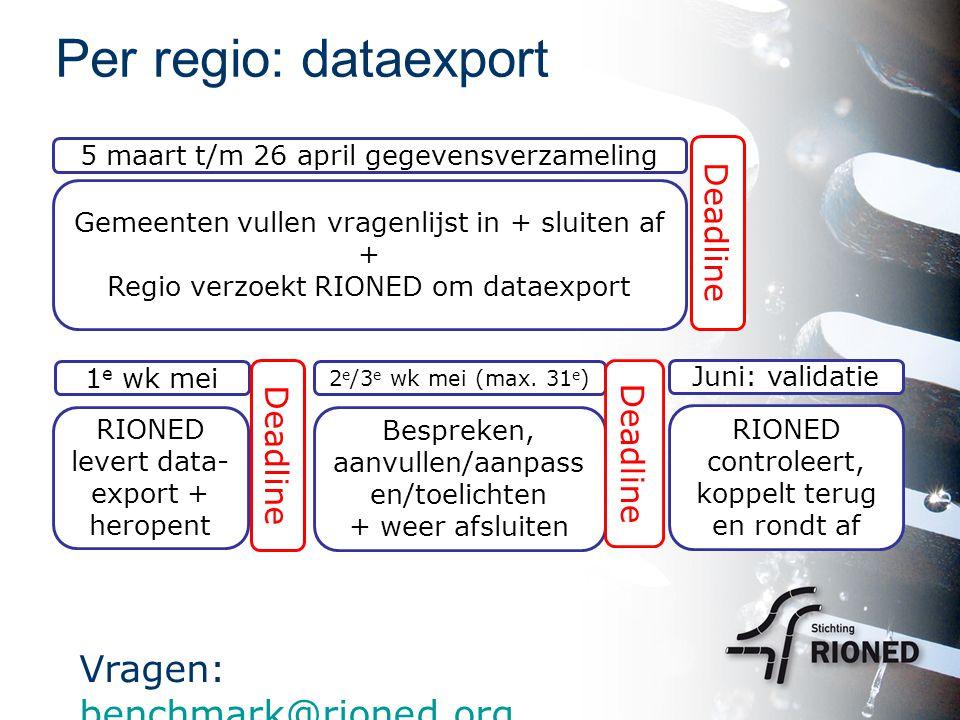 Per regio: dataexport Vragen: benchmark@rioned.org benchmark@rioned.org Gemeenten vullen vragenlijst in + sluiten af + Regio verzoekt RIONED om dataexport RIONED levert data- export + heropent 5 maart t/m 26 april gegevensverzameling Bespreken, aanvullen/aanpass en/toelichten + weer afsluiten 2 e /3 e wk mei (max.