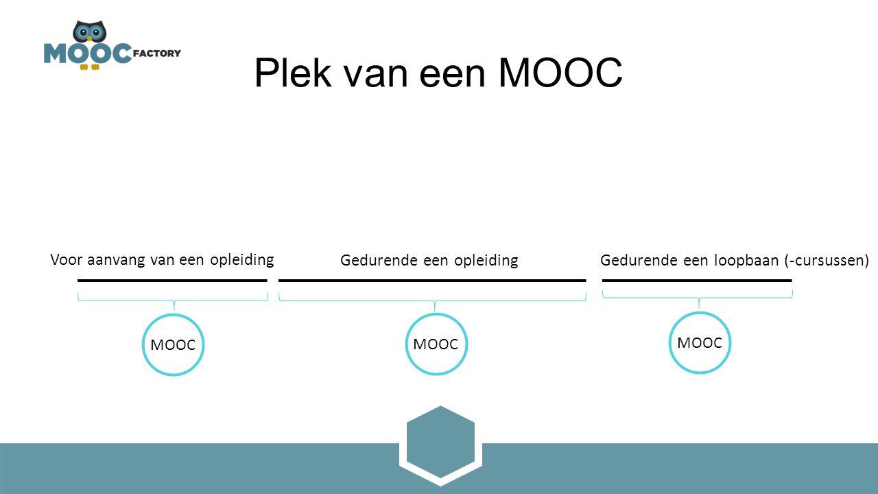 Plek van een MOOC Voor aanvang van een opleiding Gedurende een opleiding Gedurende een loopbaan (-cursussen) MOOC