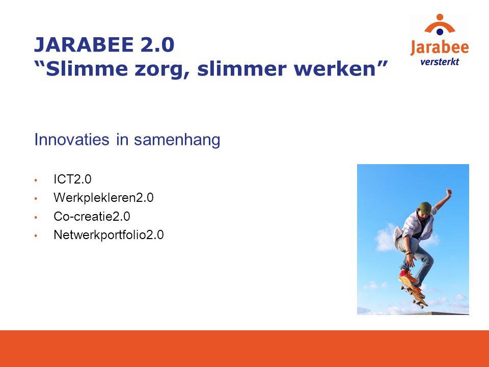 JARABEE 2.0 Slimme zorg, slimmer werken Innovaties in samenhang ICT2.0 Werkplekleren2.0 Co-creatie2.0 Netwerkportfolio2.0