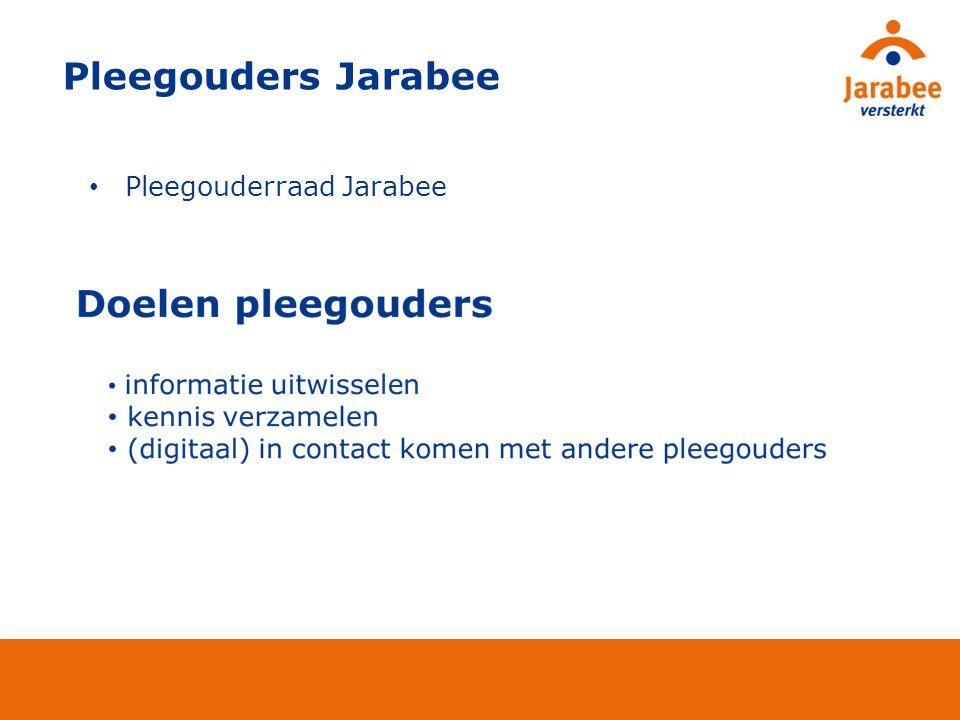 Pleegouderraad Jarabee Pleegouders Jarabee