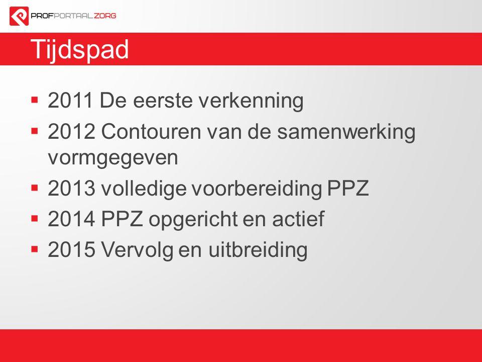 Tijdspad  2011 De eerste verkenning  2012 Contouren van de samenwerking vormgegeven  2013 volledige voorbereiding PPZ  2014 PPZ opgericht en actief  2015 Vervolg en uitbreiding