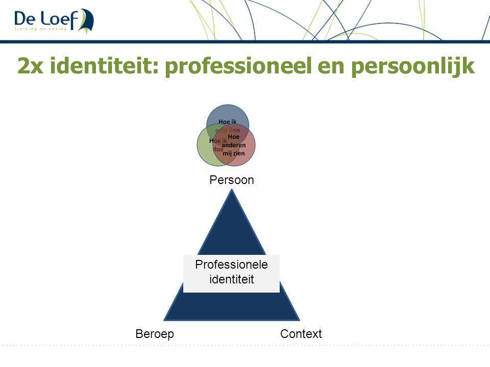2x identiteit: professioneel en persoonlijk Persoon BeroepContext Professionele identiteit
