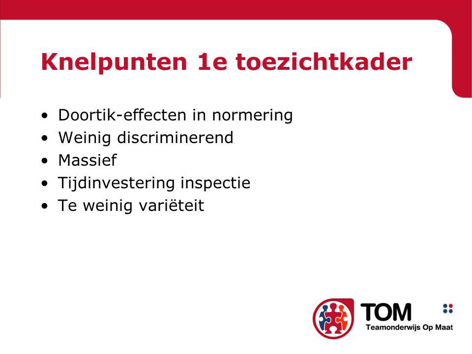 Knelpunten 1e toezichtkader Doortik-effecten in normering Weinig discriminerend Massief Tijdinvestering inspectie Te weinig variëteit
