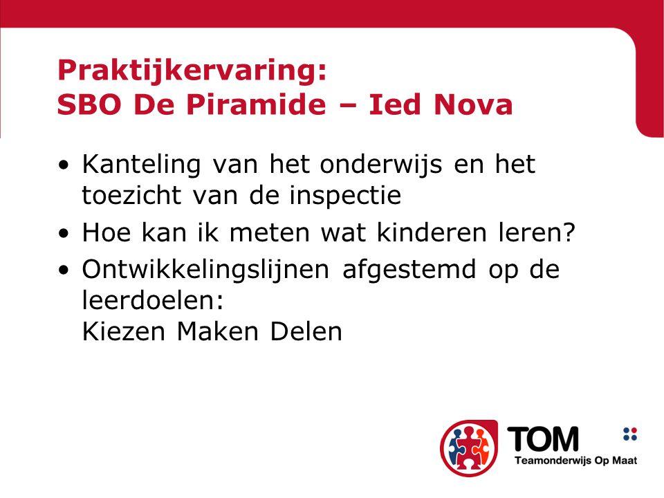 Praktijkervaring: SBO De Piramide – Ied Nova Kanteling van het onderwijs en het toezicht van de inspectie Hoe kan ik meten wat kinderen leren? Ontwikk
