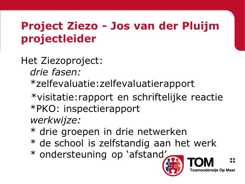 Project Ziezo - Jos van der Pluijm projectleider Het Ziezoproject: drie fasen: *zelfevaluatie:zelfevaluatierapport *visitatie:rapport en schriftelijke