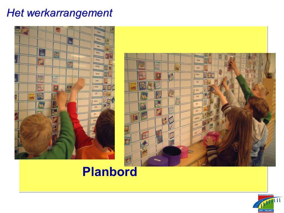 Planbord Het werkarrangement Het werkarrangement