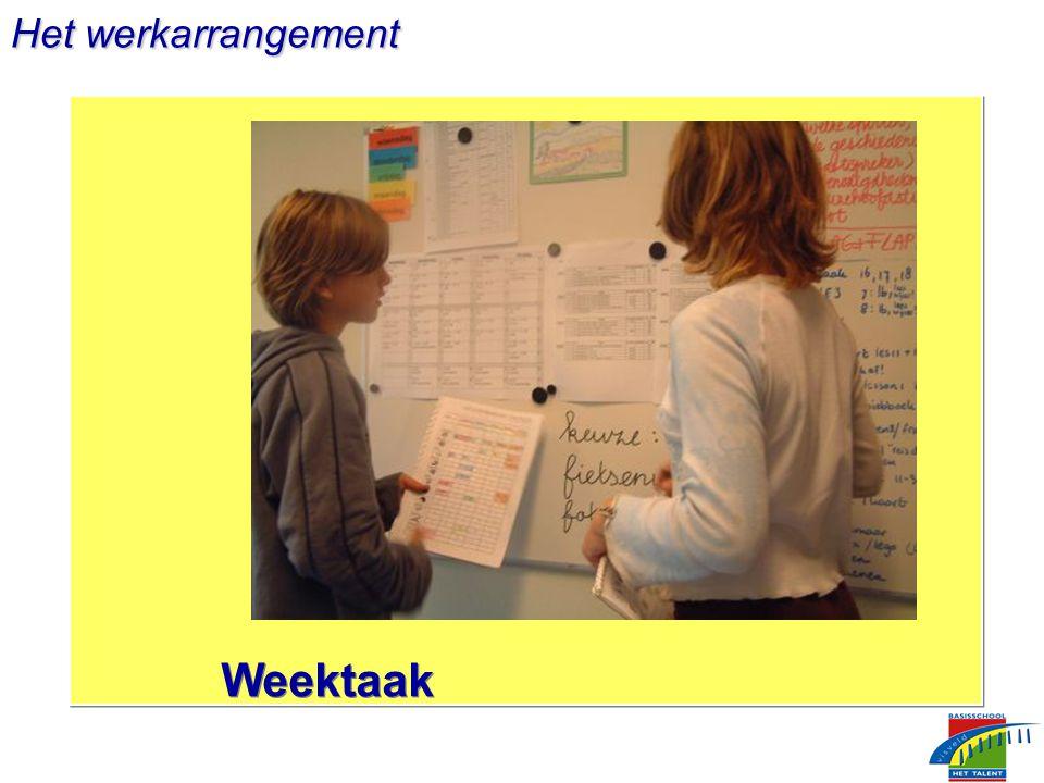Het werkarrangement Weektaak