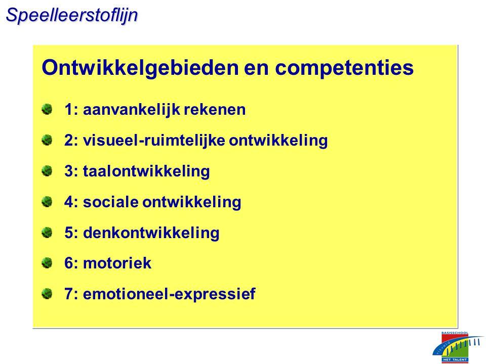 Speelleerstoflijn Ontwikkelgebieden en competenties 1: aanvankelijk rekenen 2: visueel-ruimtelijke ontwikkeling 3: taalontwikkeling 4: sociale ontwikkeling 5: denkontwikkeling 6: motoriek 7: emotioneel-expressief