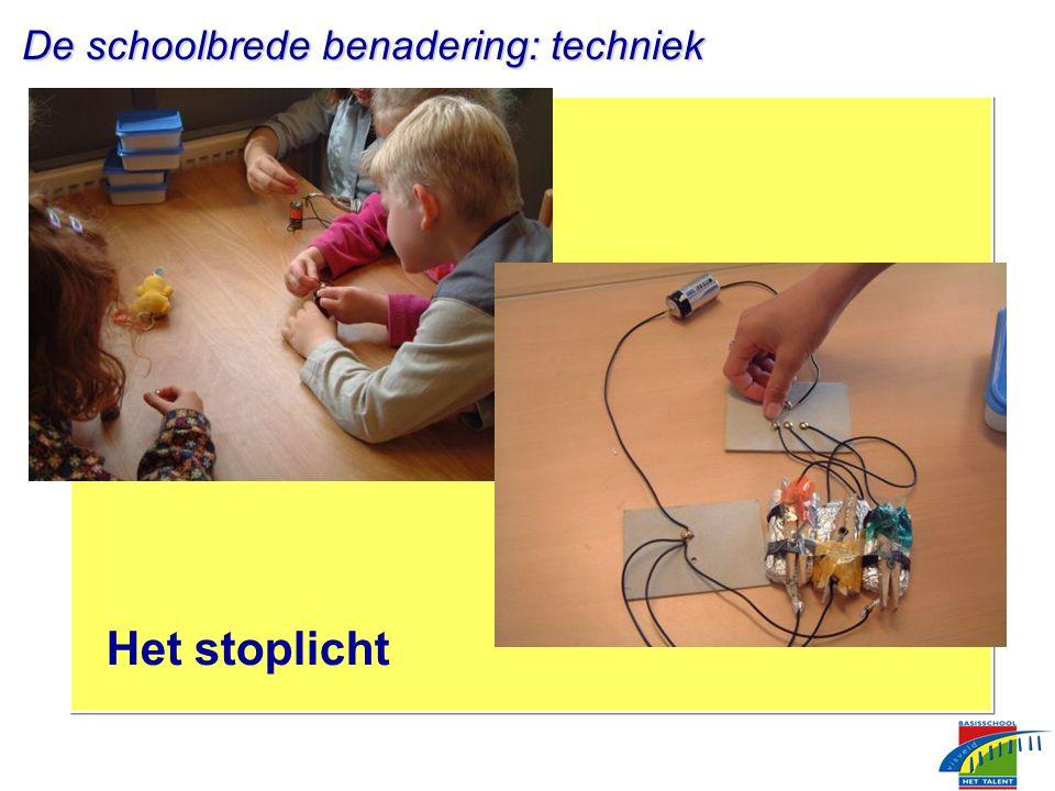 Het stoplicht De schoolbrede benadering: techniek De schoolbrede benadering: techniek