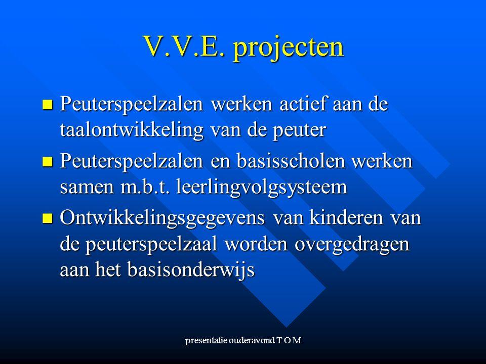 presentatie ouderavond T O M V.V.E. projecten Peuterspeelzalen werken actief aan de taalontwikkeling van de peuter Peuterspeelzalen werken actief aan