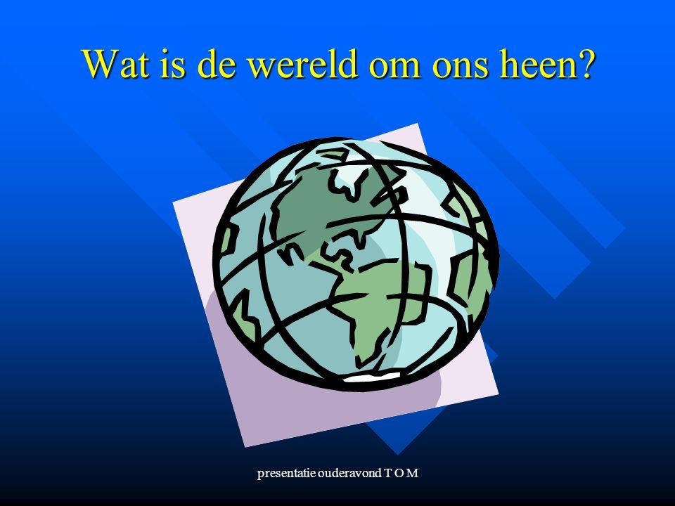 Wat is de wereld om ons heen?