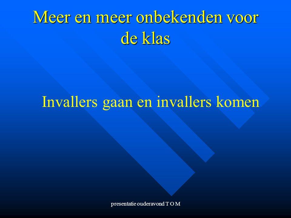 presentatie ouderavond T O M Meer en meer onbekenden voor de klas Invallers gaan en invallers komen