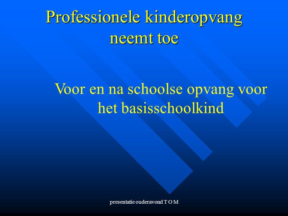 presentatie ouderavond T O M Professionele kinderopvang neemt toe Voor en na schoolse opvang voor het basisschoolkind