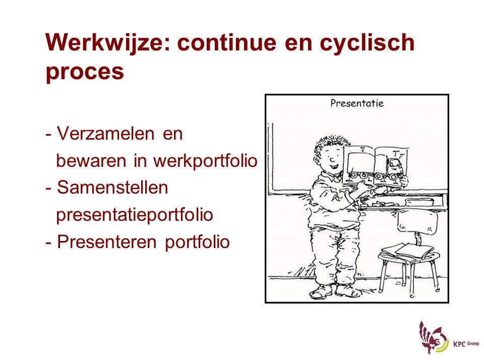 Werkwijze: continue en cyclisch proces - Verzamelen en bewaren in werkportfolio - Samenstellen presentatieportfolio - Presenteren portfolio
