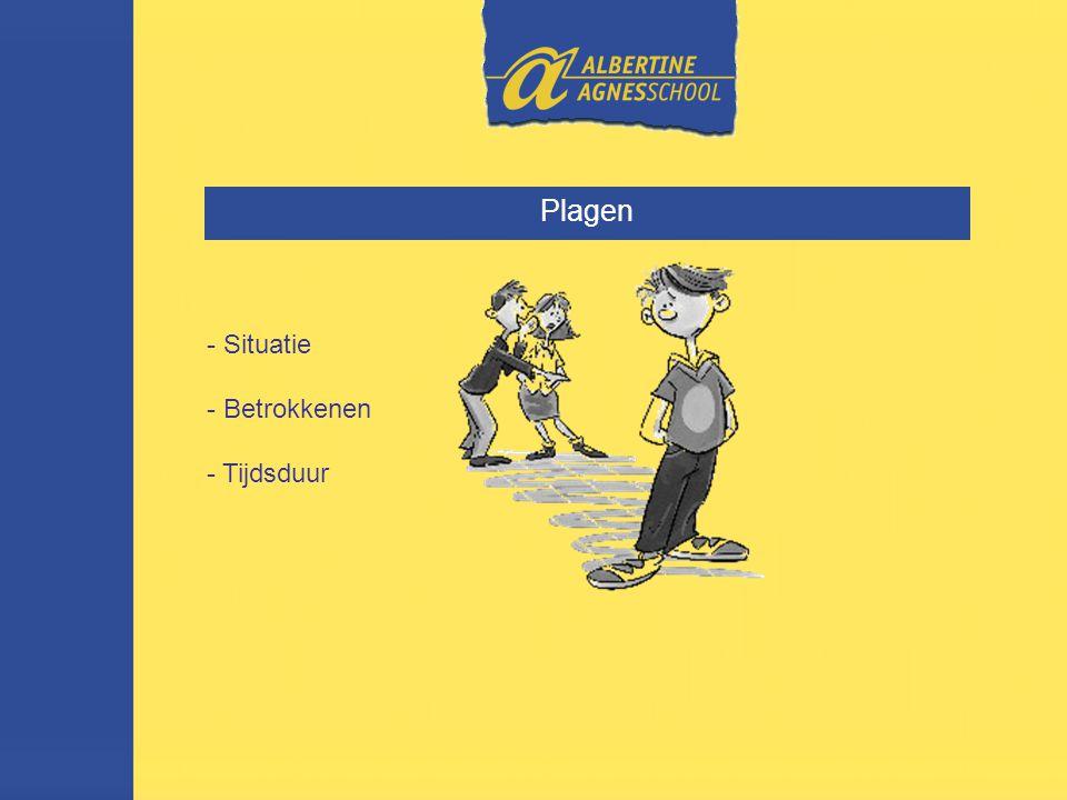 Plagen - Situatie - Betrokkenen - Tijdsduur