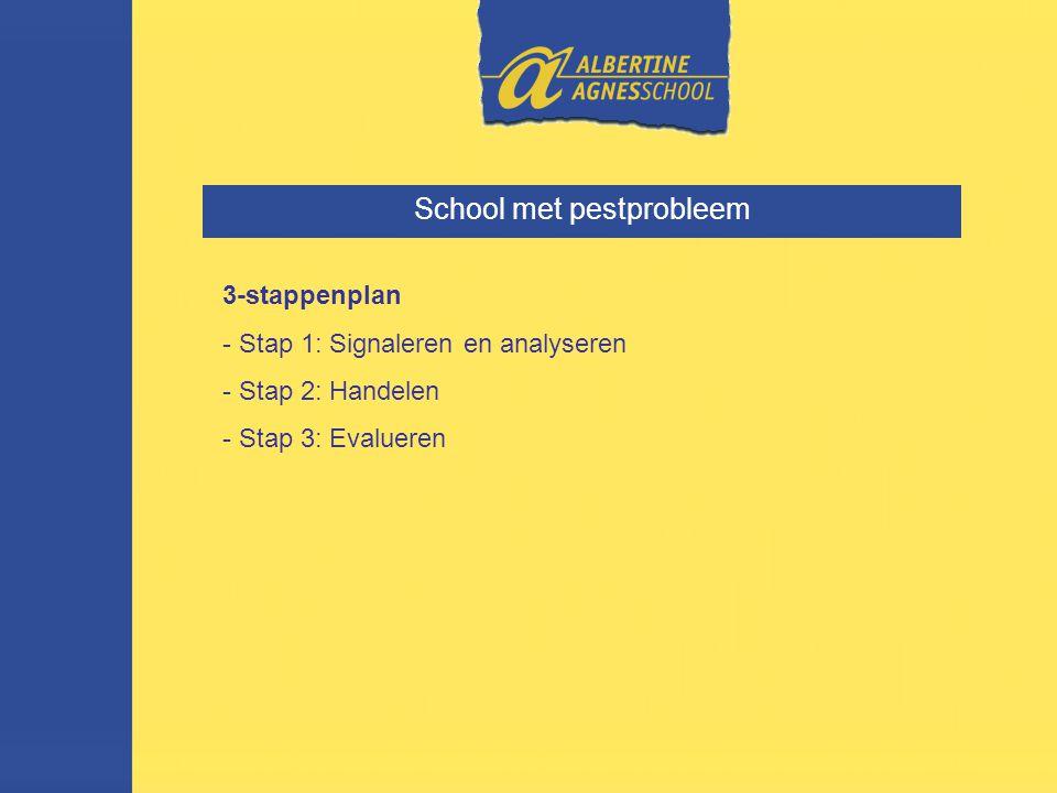School met pestprobleem 3-stappenplan - Stap 1: Signaleren en analyseren - Stap 2: Handelen - Stap 3: Evalueren