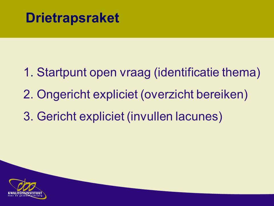Drietrapsraket 1.Startpunt open vraag (identificatie thema) 2.