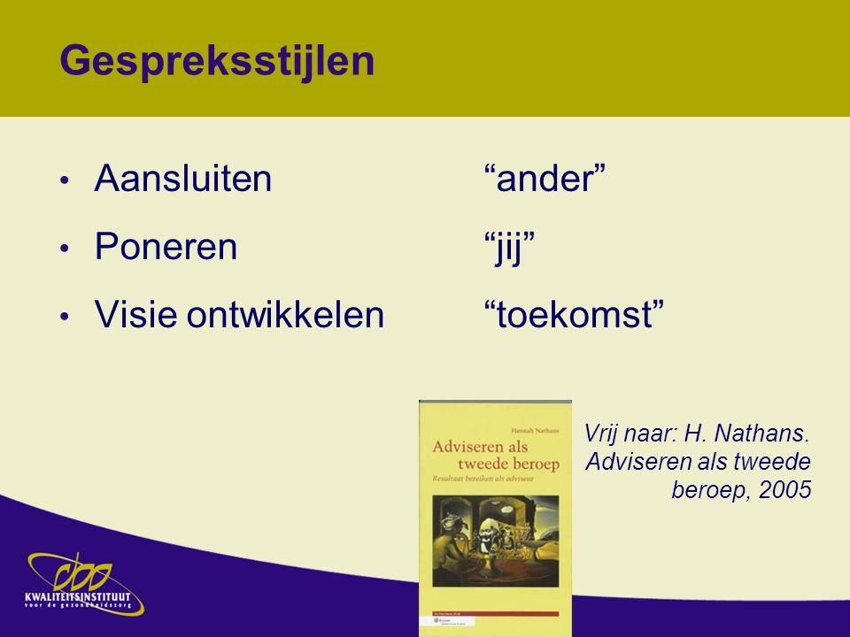 """Gespreksstijlen Aansluiten""""ander"""" Poneren""""jij"""" Visie ontwikkelen""""toekomst"""" Vrij naar: H. Nathans. Adviseren als tweede beroep, 2005"""
