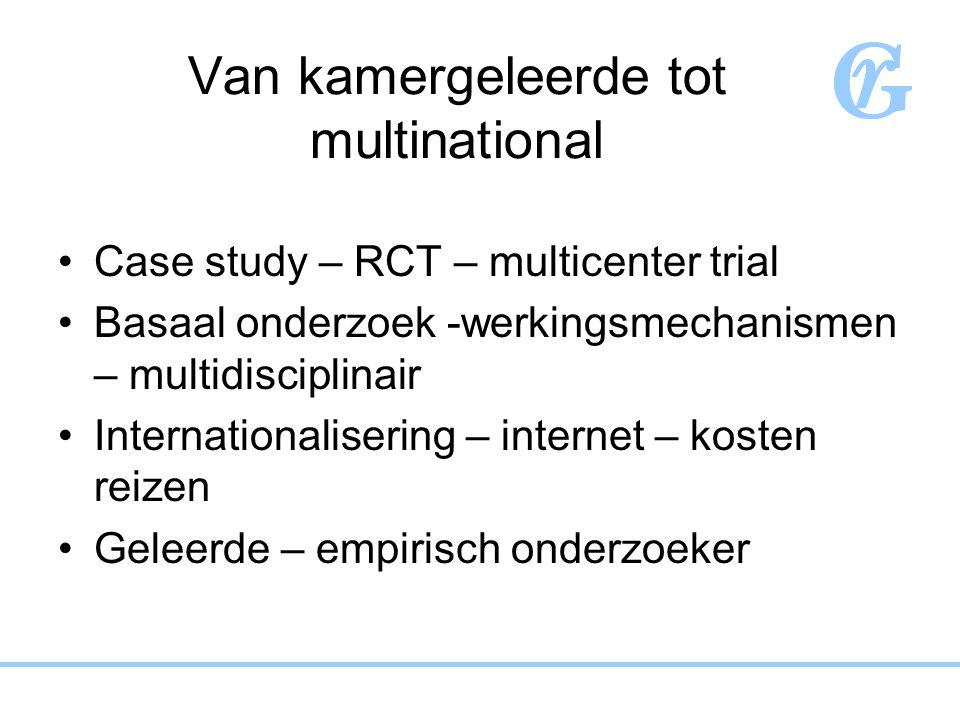 Van kamergeleerde tot multinational Case study – RCT – multicenter trial Basaal onderzoek -werkingsmechanismen – multidisciplinair Internationalisering – internet – kosten reizen Geleerde – empirisch onderzoeker