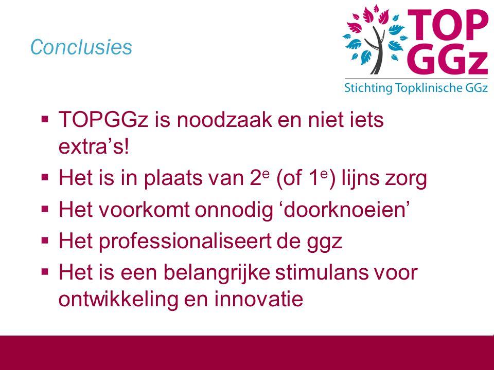 Conclusies  TOPGGz is noodzaak en niet iets extra's!  Het is in plaats van 2 e (of 1 e ) lijns zorg  Het voorkomt onnodig 'doorknoeien'  Het profe