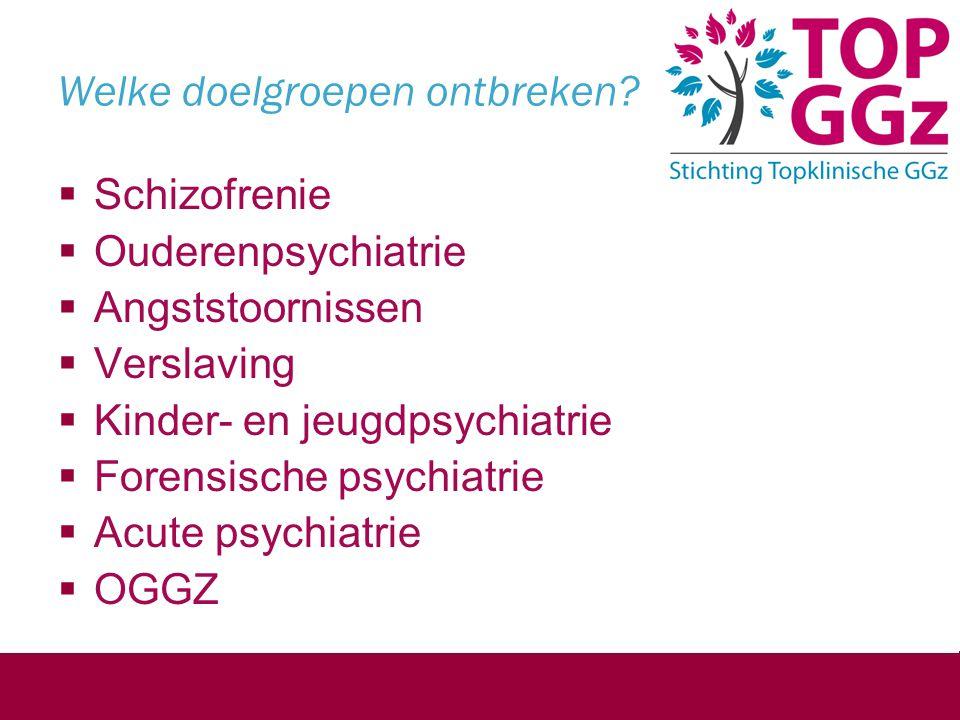 Welke doelgroepen ontbreken?  Schizofrenie  Ouderenpsychiatrie  Angststoornissen  Verslaving  Kinder- en jeugdpsychiatrie  Forensische psychiatr