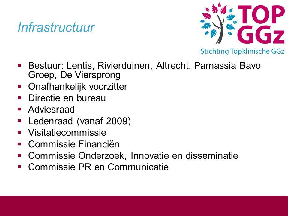 Visitatiecommissie  Uitvoeren visitaties  Criteria en procedure evalueren  Commissie:  Onafhankelijk voorzitter prof.