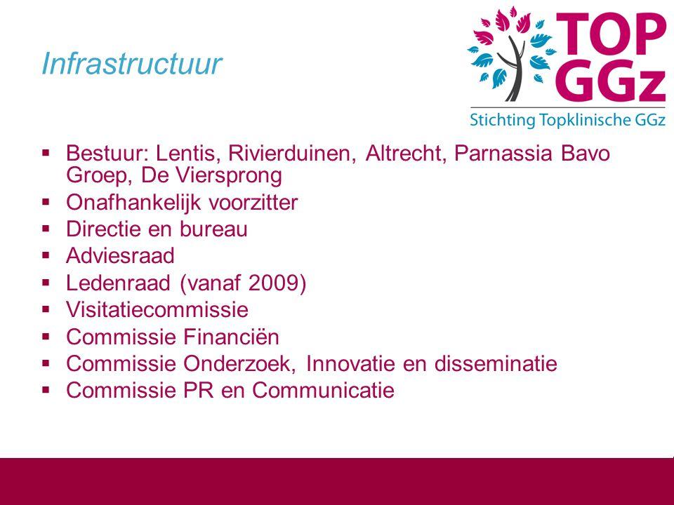 Infrastructuur  Bestuur: Lentis, Rivierduinen, Altrecht, Parnassia Bavo Groep, De Viersprong  Onafhankelijk voorzitter  Directie en bureau  Advies