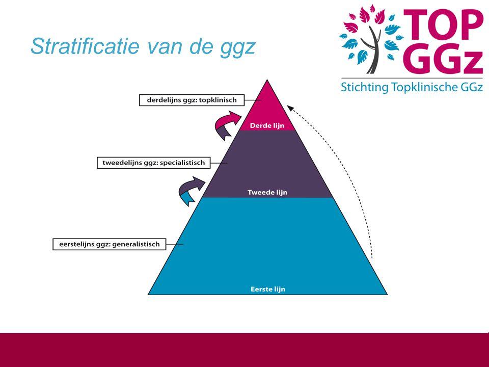 Stratificatie van de ggz