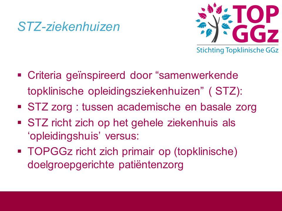 """STZ-ziekenhuizen  Criteria geïnspireerd door """"samenwerkende topklinische opleidingsziekenhuizen"""" ( STZ):  STZ zorg : tussen academische en basale zo"""