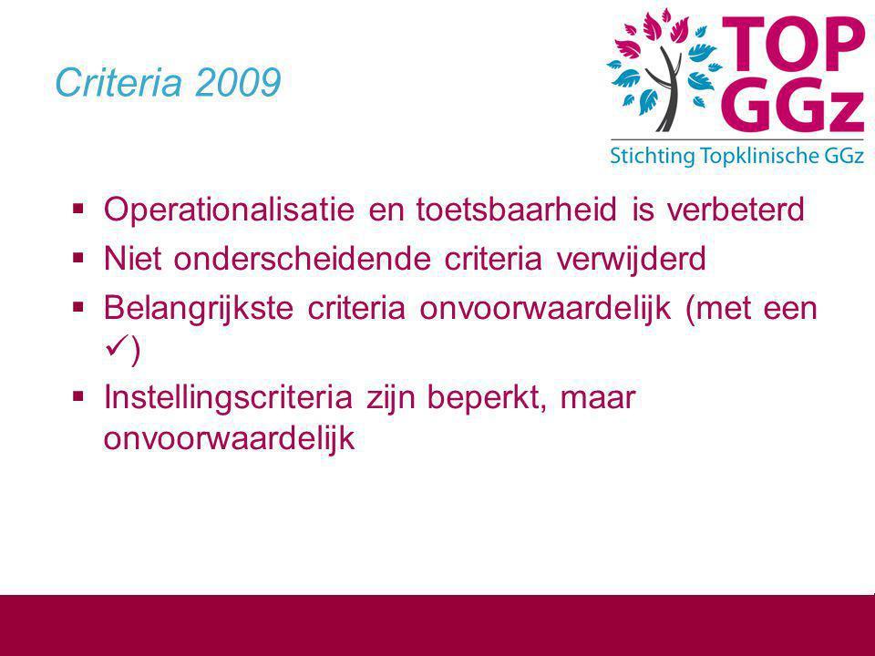 Procedure 2009  Keurmerken 2008: geldig t/m 2009, daarna hervisitatie en prolongatie van 4 jaar  Verplichting gedurende 4 jaar om 'te blijven voldoen'.