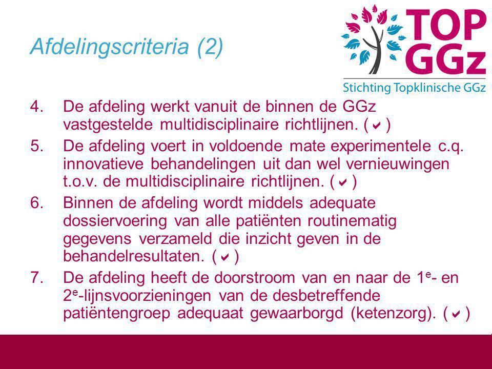 Afdelingscriteria (3) B) Aandacht voor onderzoek, ontwikkeling en innovatie: 8.
