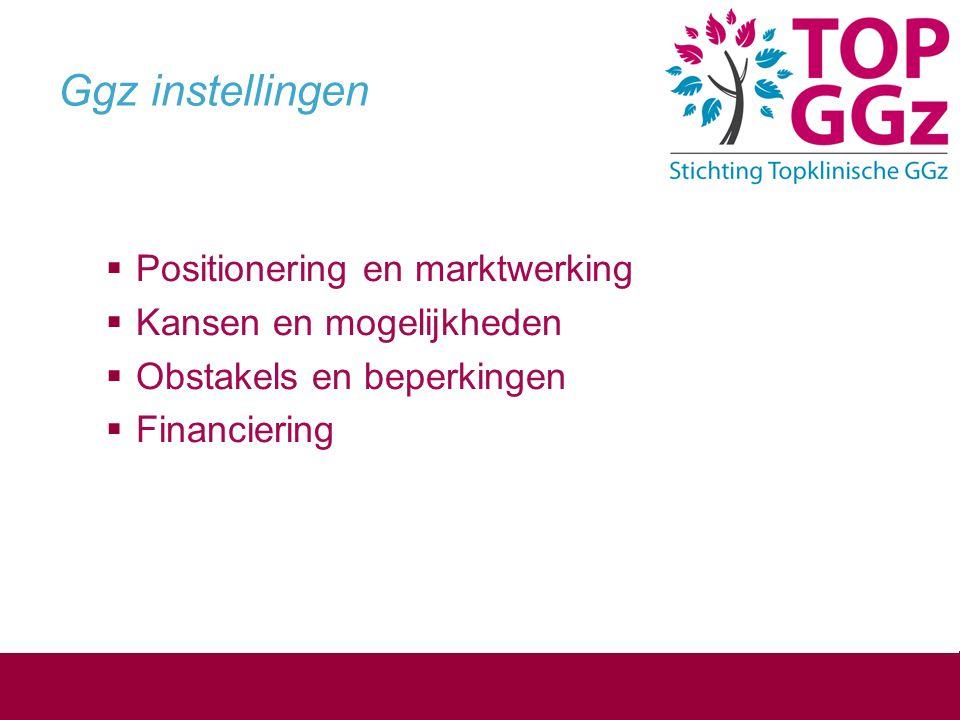 Ggz instellingen  Positionering en marktwerking  Kansen en mogelijkheden  Obstakels en beperkingen  Financiering