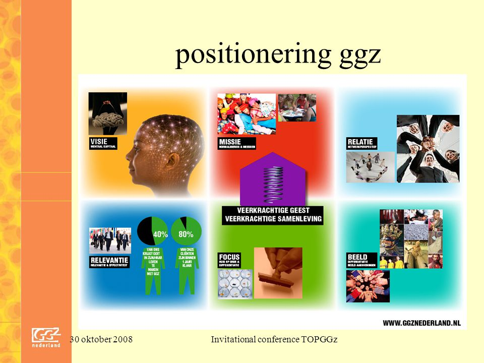 30 oktober 2008Invitational conference TOPGGz positionering ggz