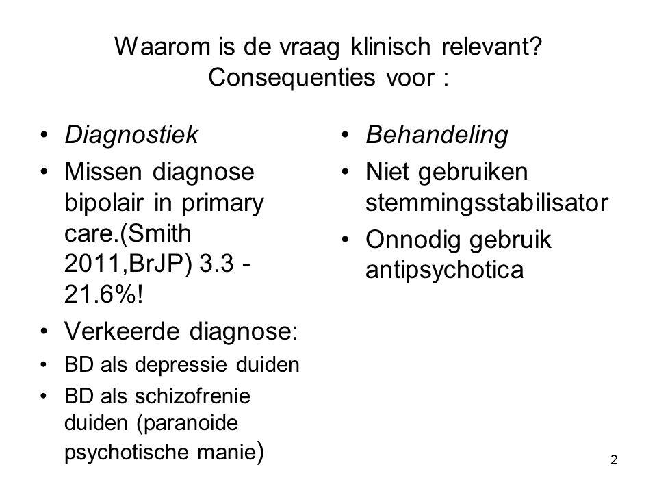 Vragen Is niet elke depressie in het kader van een bipolaire stoornis (Akishkal).
