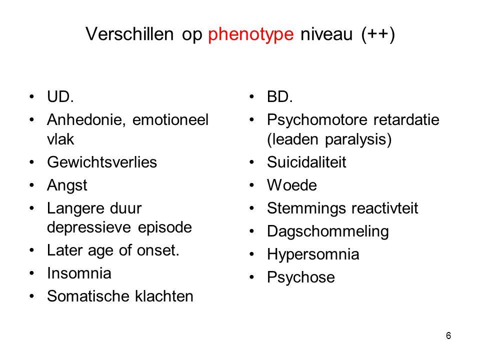 Verschillen op phenotype niveau (++) UD.