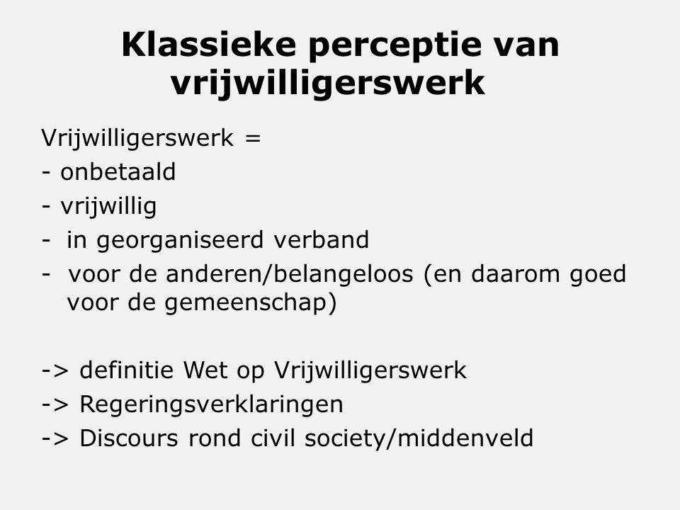 Klassieke perceptie van vrijwilligerswerk Vrijwilligerswerk = - onbetaald - vrijwillig -in georganiseerd verband - voor de anderen/belangeloos (en daarom goed voor de gemeenschap) -> definitie Wet op Vrijwilligerswerk -> Regeringsverklaringen -> Discours rond civil society/middenveld