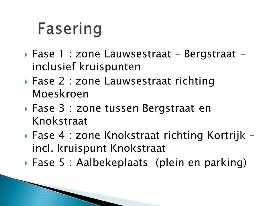 Fase 1 : zone Lauwsestraat Bergstraat 40 wkd
