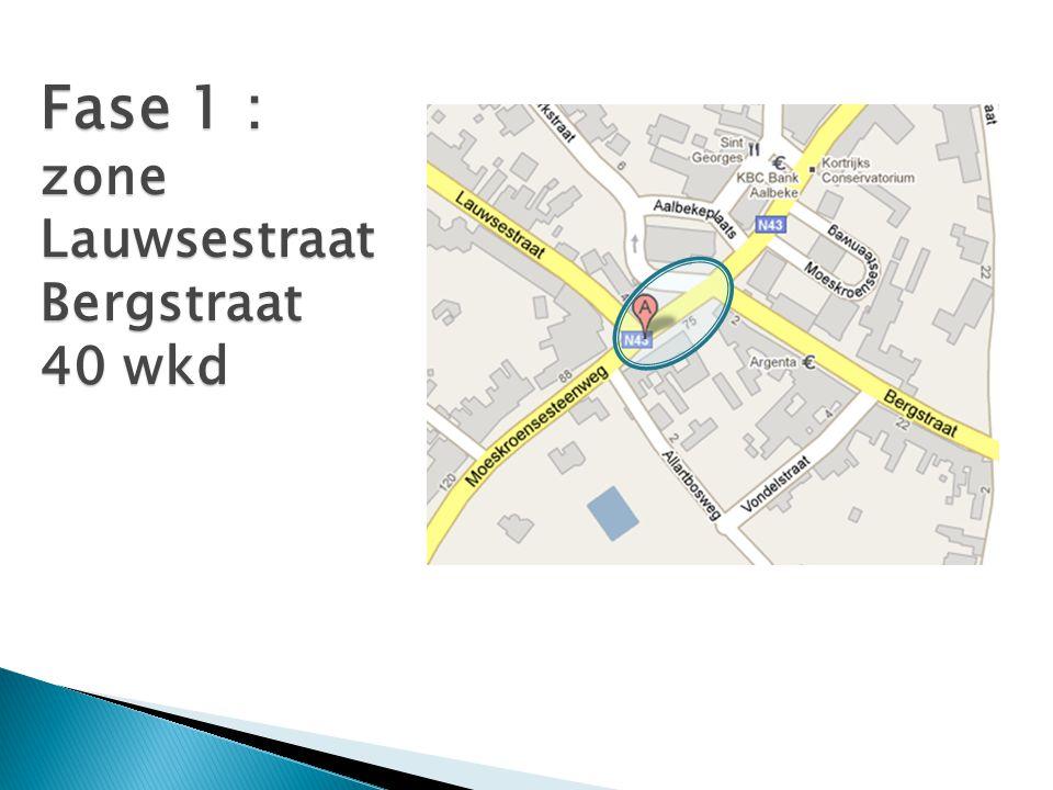 Fase 2 : Lauwsestraat richting Moeskroen 80 wkd