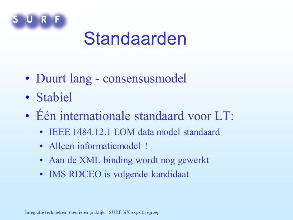 Integratie technieken: theorie en praktijk - SURF SiX expertisegroep Standaarden Duurt lang - consensusmodel Stabiel Één internationale standaard voor