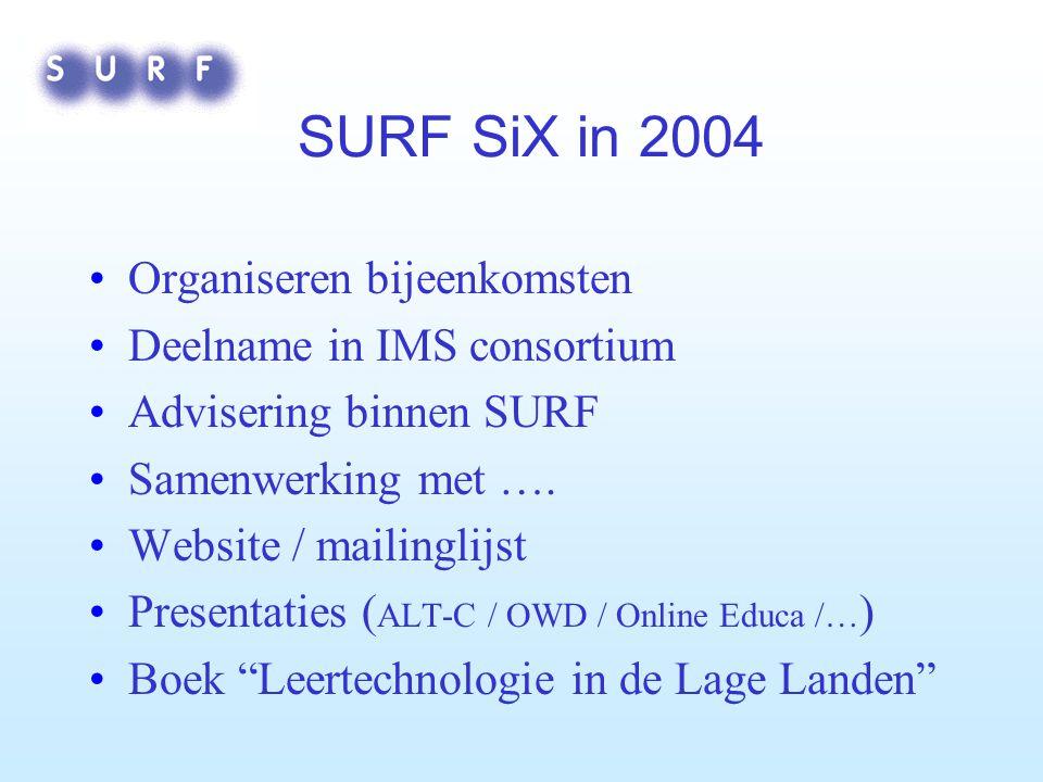 SURF SiX in 2004 Organiseren bijeenkomsten Deelname in IMS consortium Advisering binnen SURF Samenwerking met ….