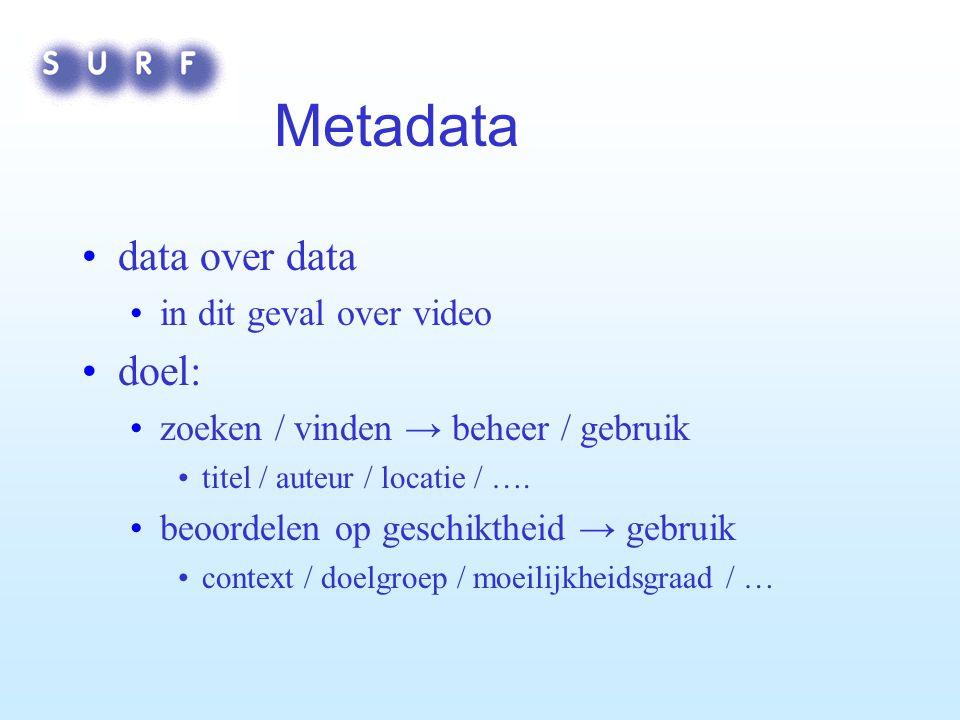 Metadata data over data in dit geval over video doel: zoeken / vinden → beheer / gebruik titel / auteur / locatie / ….