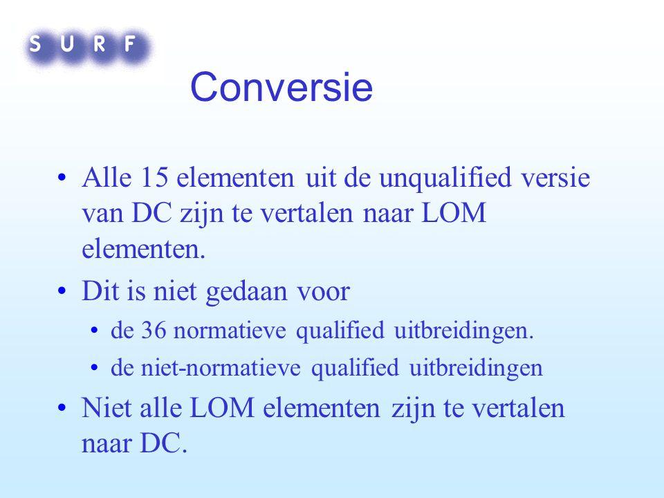 Conversie Alle 15 elementen uit de unqualified versie van DC zijn te vertalen naar LOM elementen.