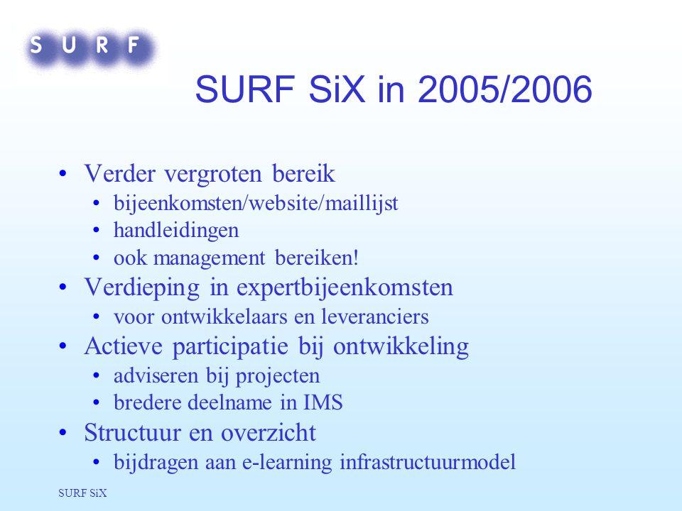 SURF SiX SURF SiX in 2005/2006 Verder vergroten bereik bijeenkomsten/website/maillijst handleidingen ook management bereiken.
