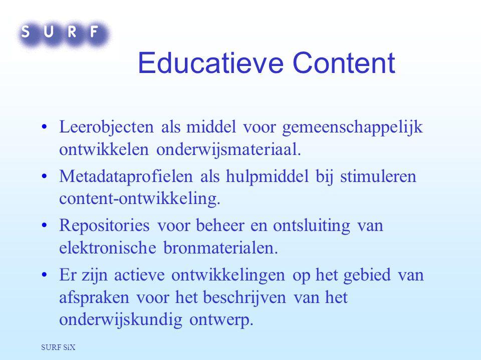 SURF SiX Educatieve Content Leerobjecten als middel voor gemeenschappelijk ontwikkelen onderwijsmateriaal.
