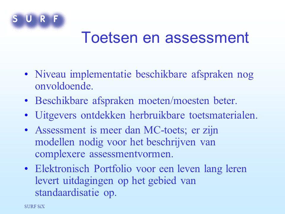 SURF SiX Toetsen en assessment Niveau implementatie beschikbare afspraken nog onvoldoende.