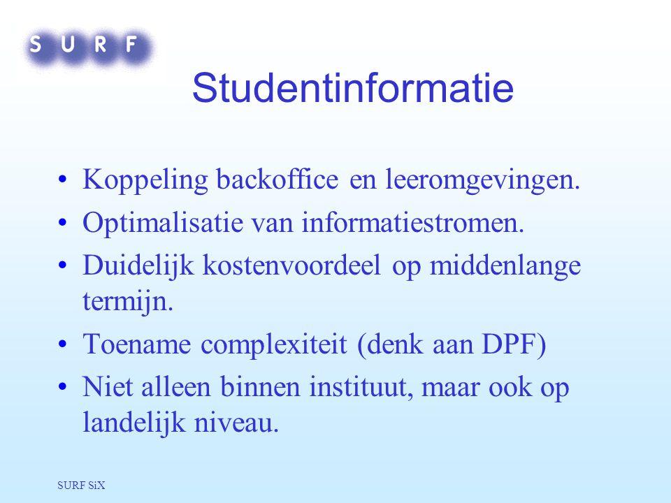 SURF SiX Studentinformatie Koppeling backoffice en leeromgevingen.