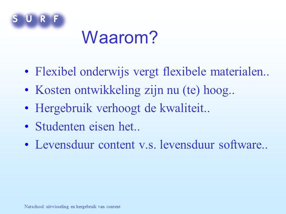 Natschool: uitwisseling en hergebruik van content Waarom? Flexibel onderwijs vergt flexibele materialen.. Kosten ontwikkeling zijn nu (te) hoog.. Herg