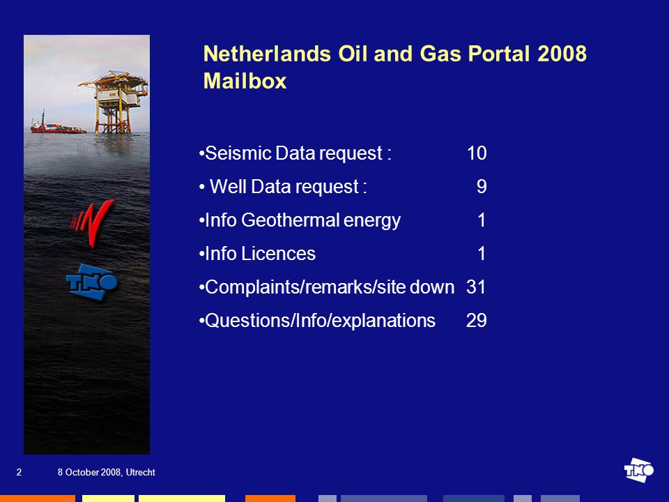 8 October 2008, Utrecht2 Netherlands Oil and Gas Portal 2008 Mailbox Seismic Data request : 10 Well Data request : 9 Info Geothermal energy 1 Info Licences 1 Complaints/remarks/site down31 Questions/Info/explanations29